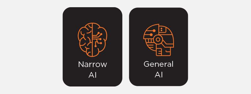 A peek into Artificial Intelligence